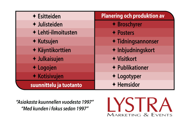 lystra_visitkort_back
